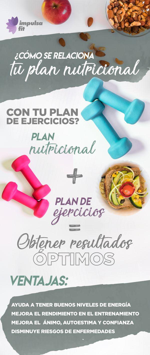 Equilibra ejercicio y buena nutricion para mejores resultados en tu cuerpo
