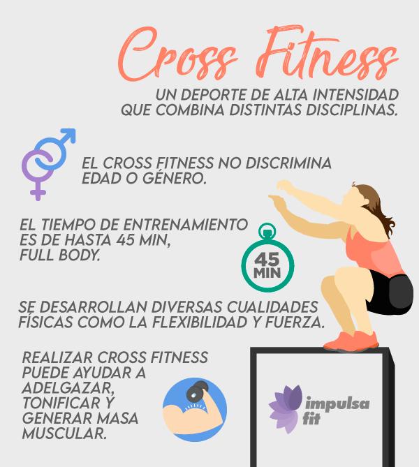 infografia cross fit